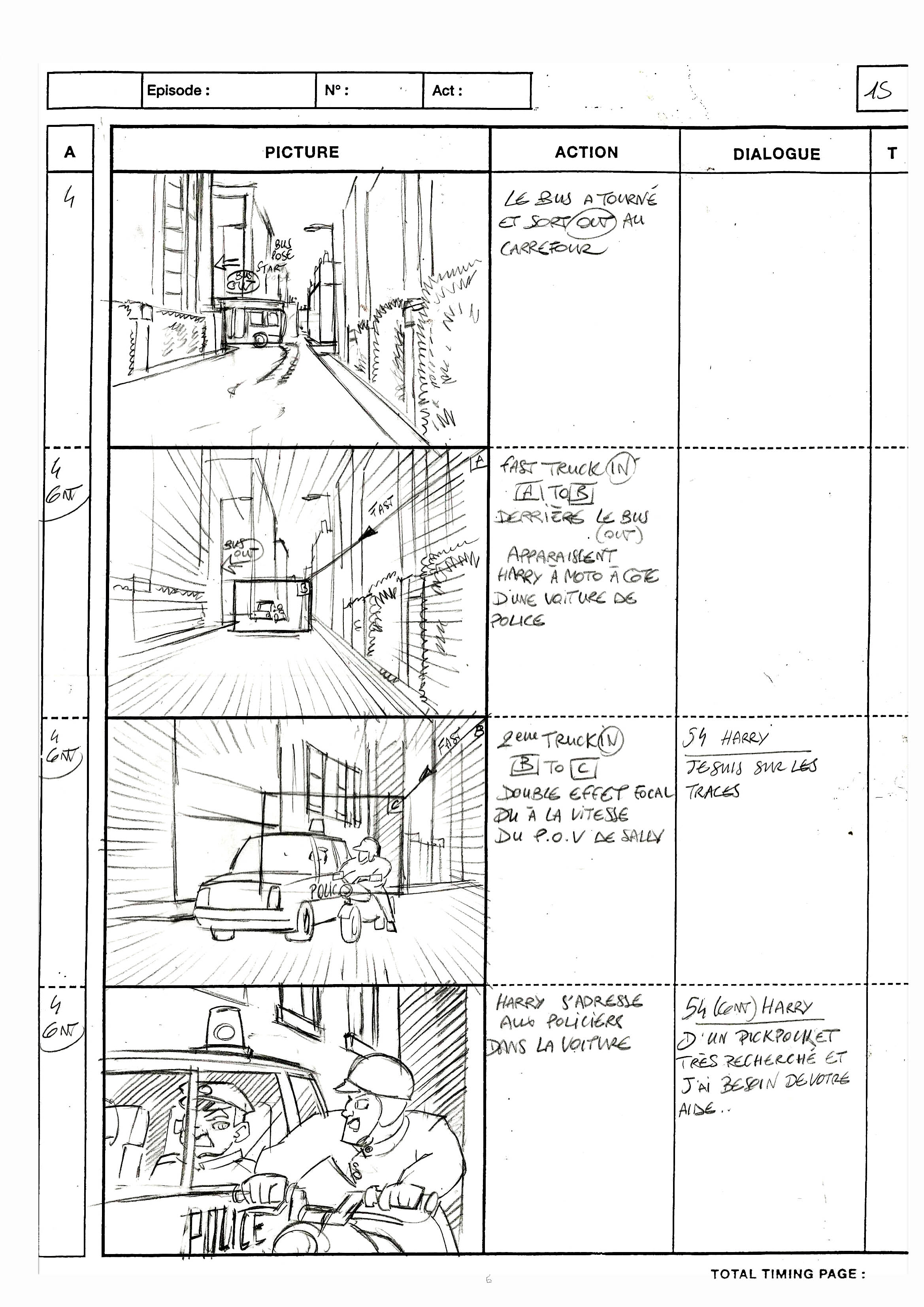 tests storyboards
